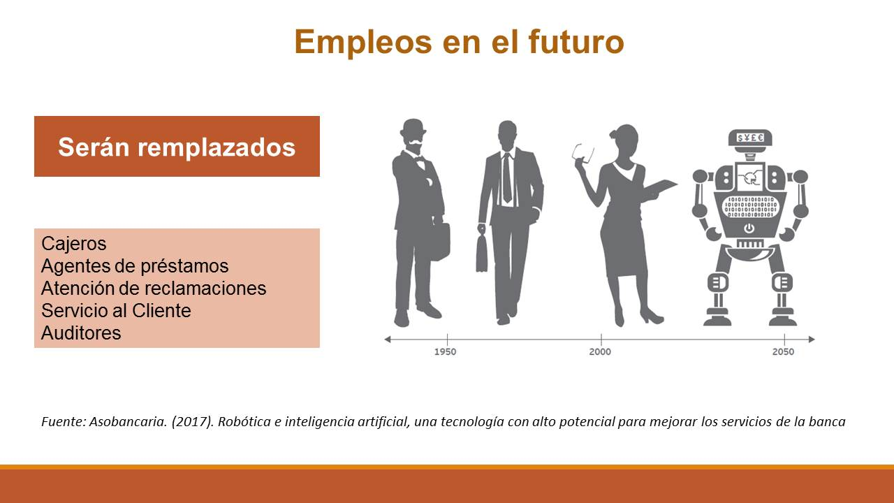 El sector financiero y el trabajo en la cuarta revolución industrial ...