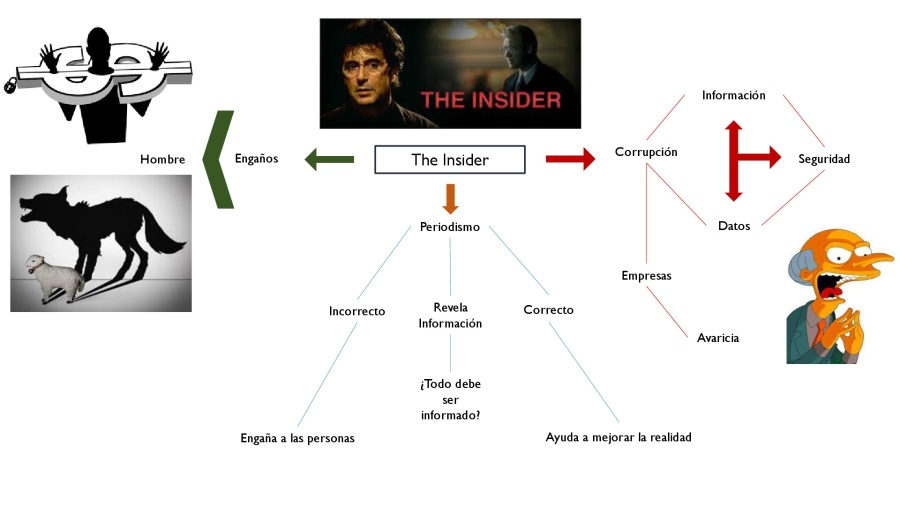 The Insider - Camilo Jose Rios Ibarra-001